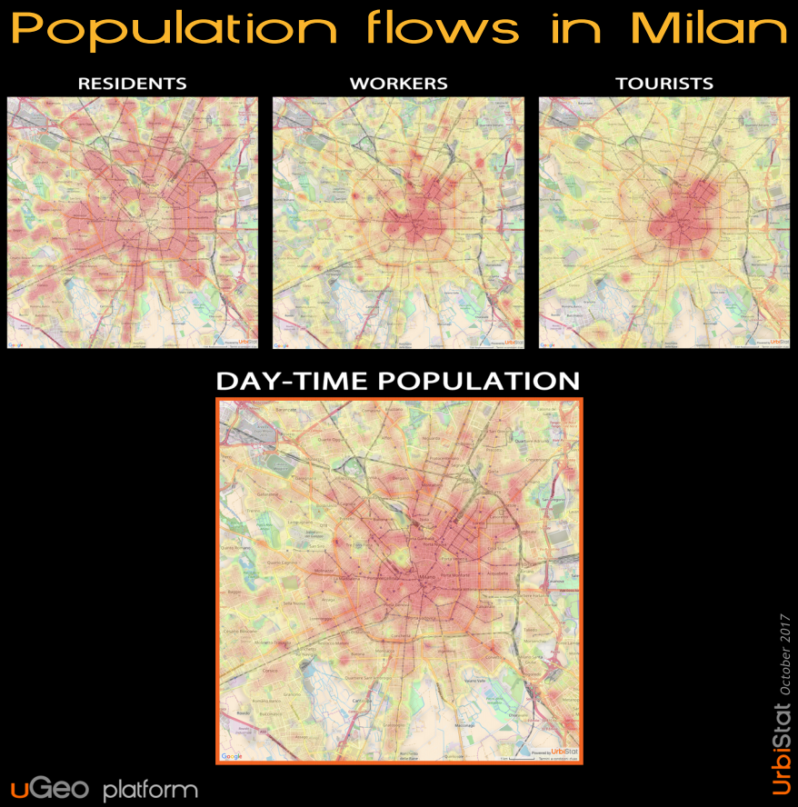 population flows Milan